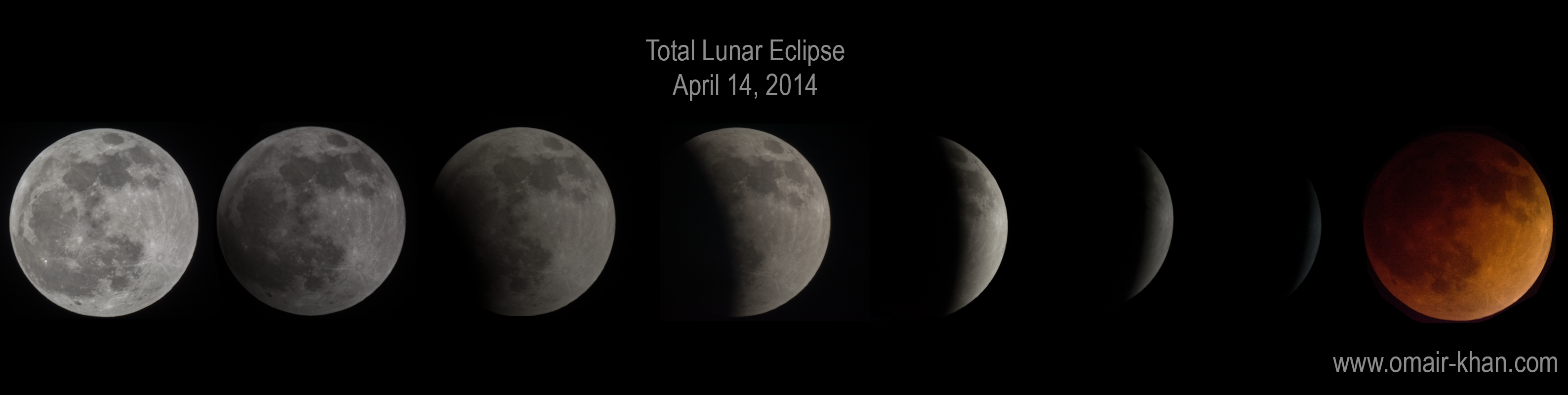 Total Lunar Eclipse Time Line